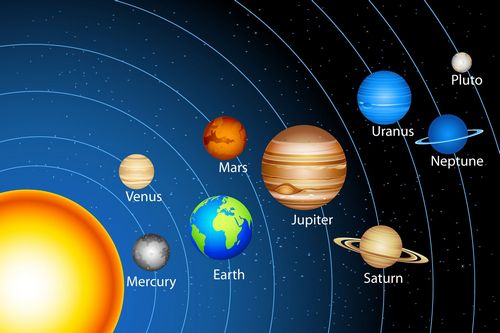 illustration of the sun and planets