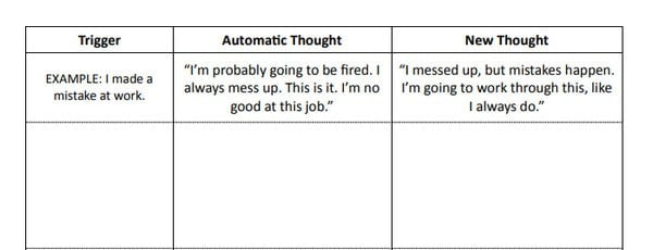 automatic negative thoughts worksheet