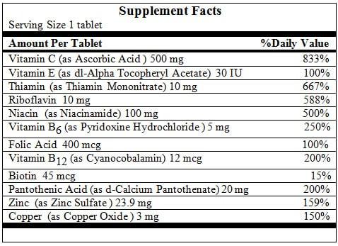 unbalanced b complex vitamin label