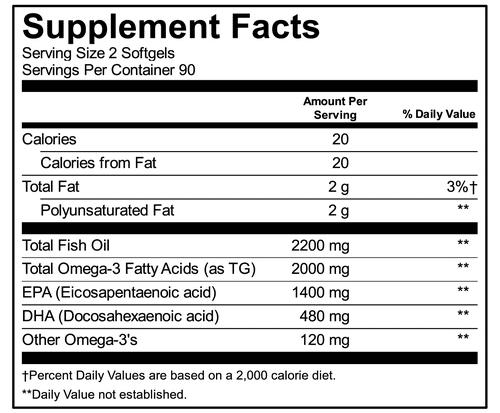 fish oil supplement label