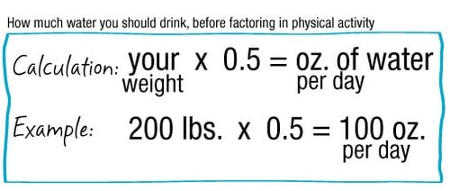 equations to use to calculate how much water you should drink